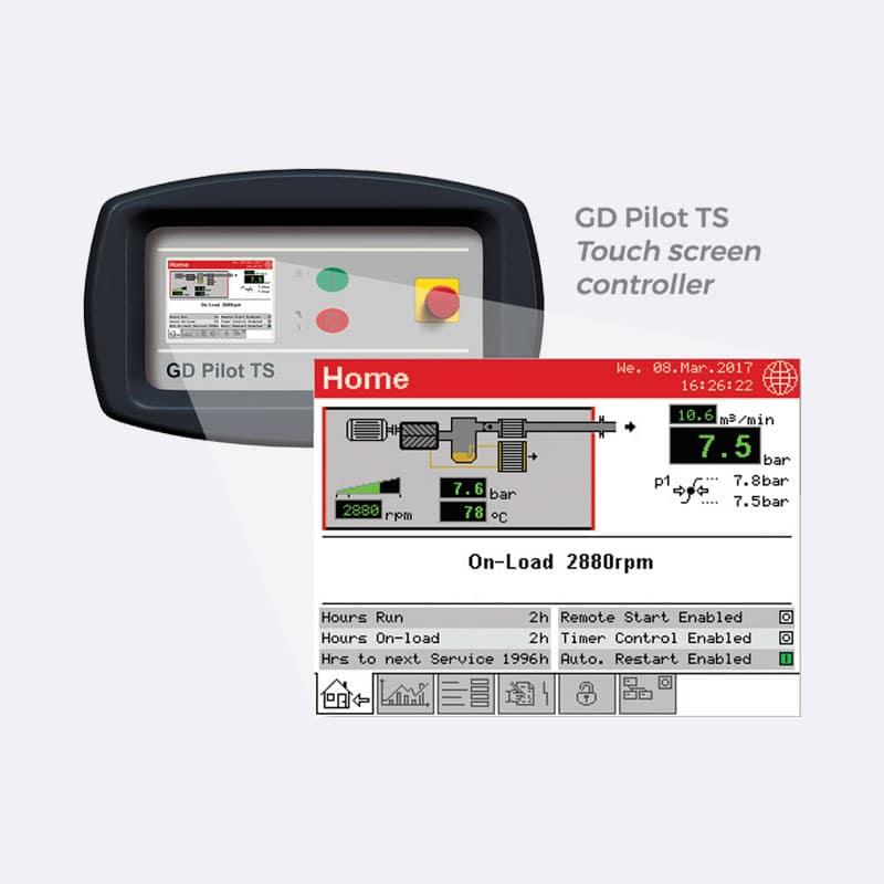 Garner Denver Schroefcompressor Enviroaire 37528 Van Elewout Kompressoren