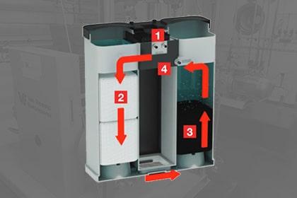 Olie water afscheider compressoren Persluchttechniek Van Elewout Kompressoren