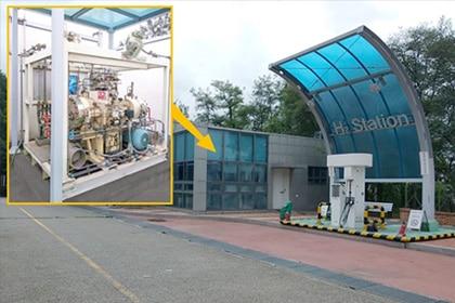 Waterstof Station H2 Gastechniek Van Elewout Kompressoren